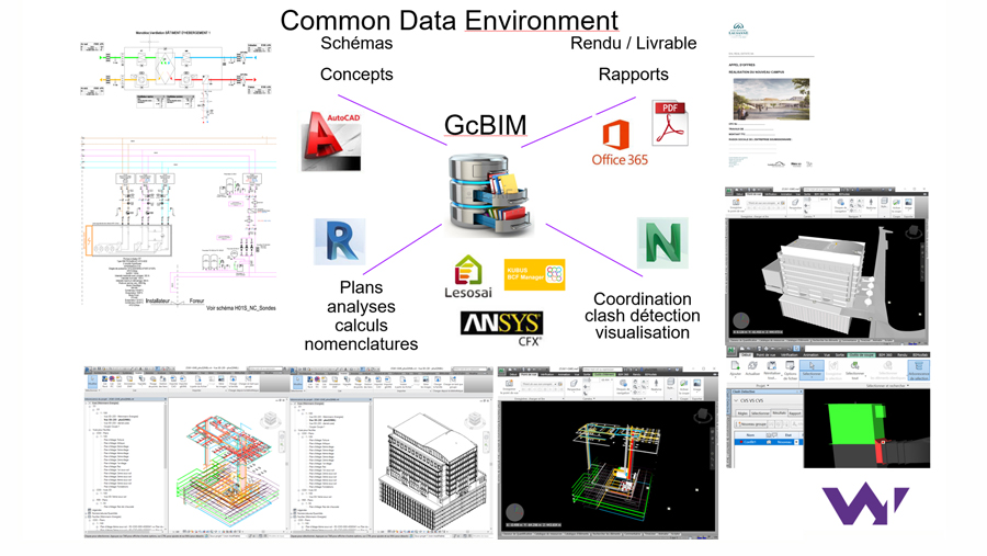 Common_data_environment_bim - GCBim